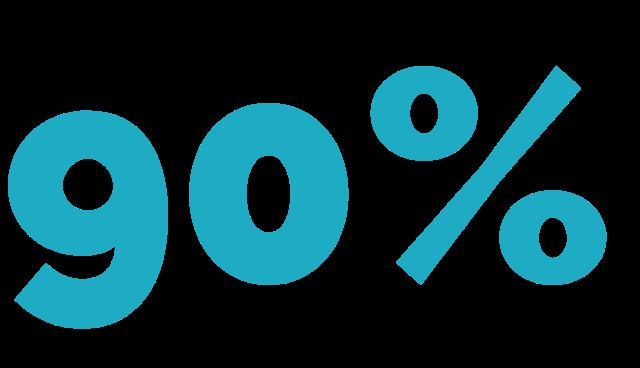 90%@2x